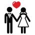Sự khác biệt giữa con trai và con gái khi kết hôn
